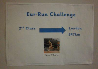 The Eur-Run Challenge